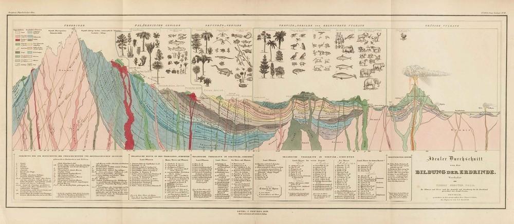 Von Humboldt Map