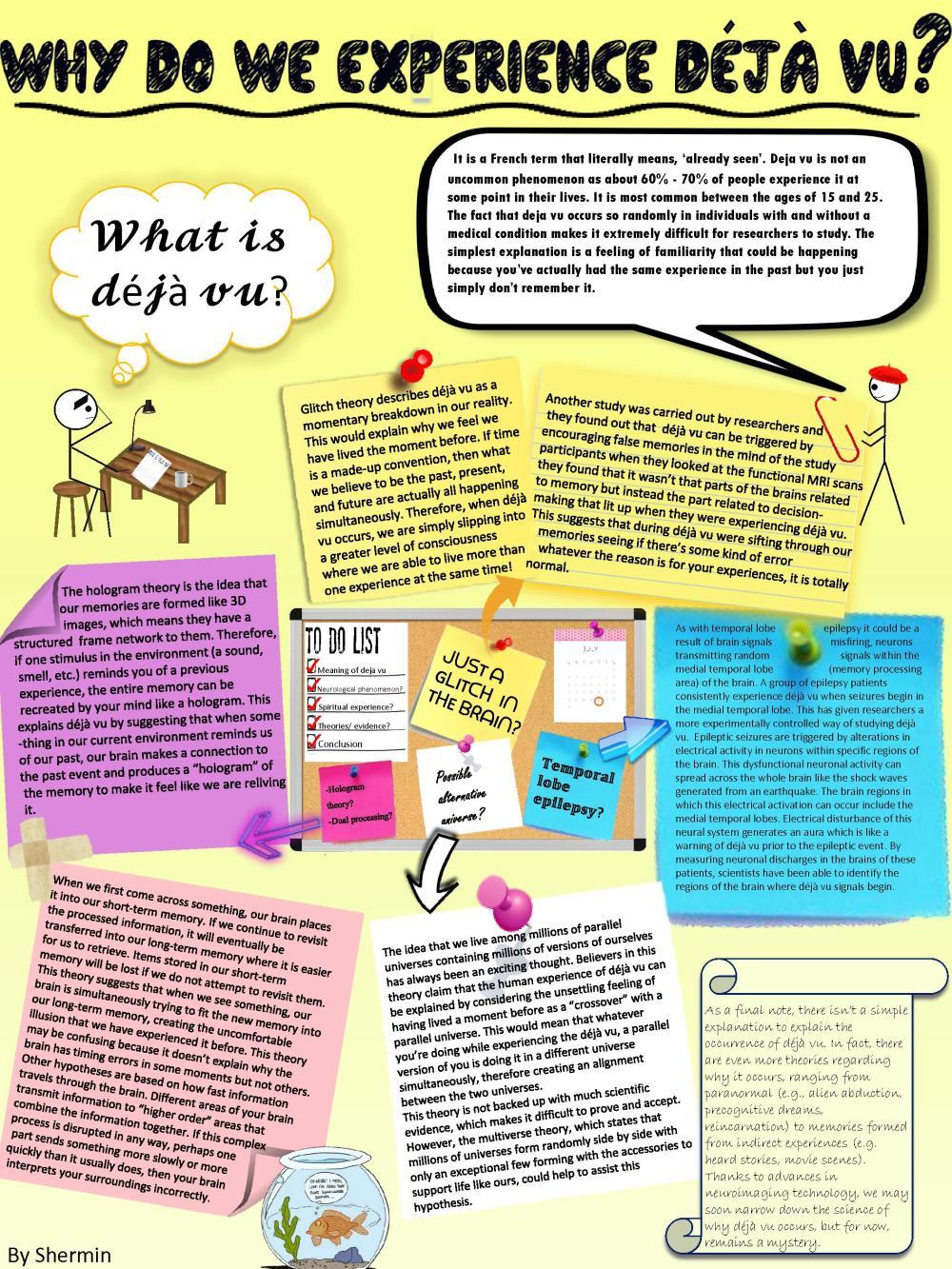 Year 12 Summer School – Research Posters – SJC Inspire Magazine
